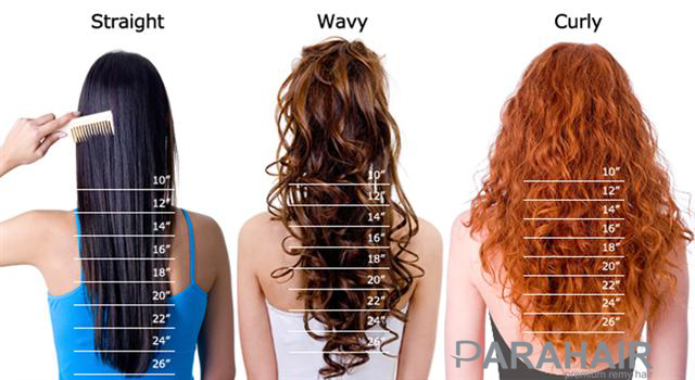 the length guide of the parahair hair extensions United Kingdom